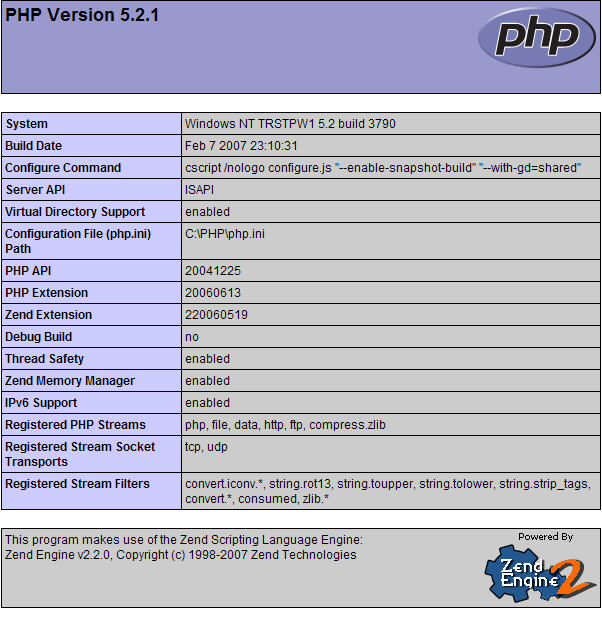 PHP Info Display